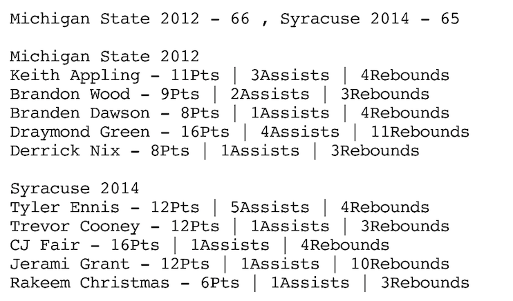 Round of 64 Michigan State Syracuse.png