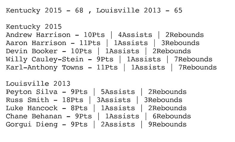 Elite Eight Kentucky Louisville.png