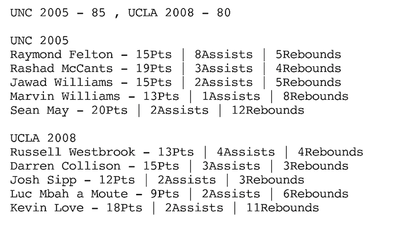 Elite Eight UNC UCLA.png