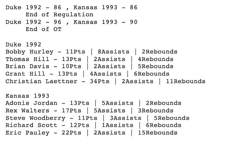 Round of 32 Duke Kansas.png