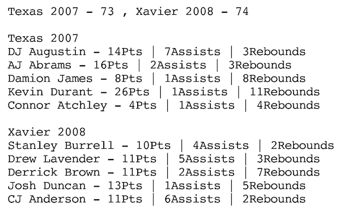 Round of 32 Texas Xavier.png
