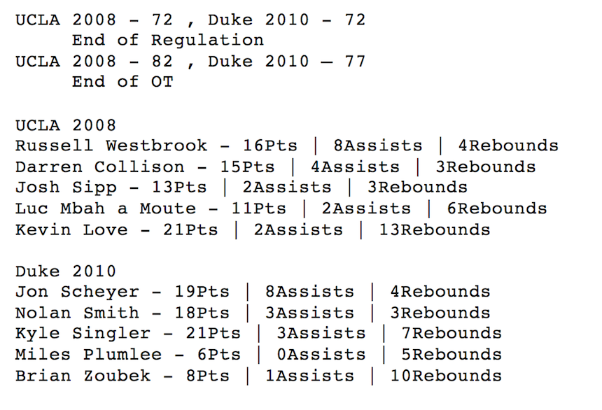 Round of 32 UCLA Duke.png