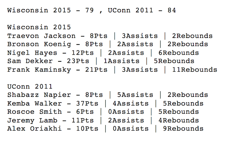 Round of 32 Wisconsin UConn.png