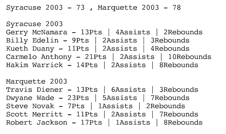 Round of 64 Syracuse Marquette.png