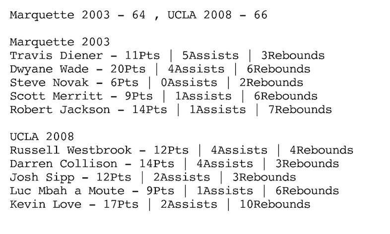 Sweet Sixteen Marquette UCLA.png